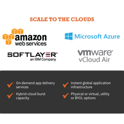 Array cloud